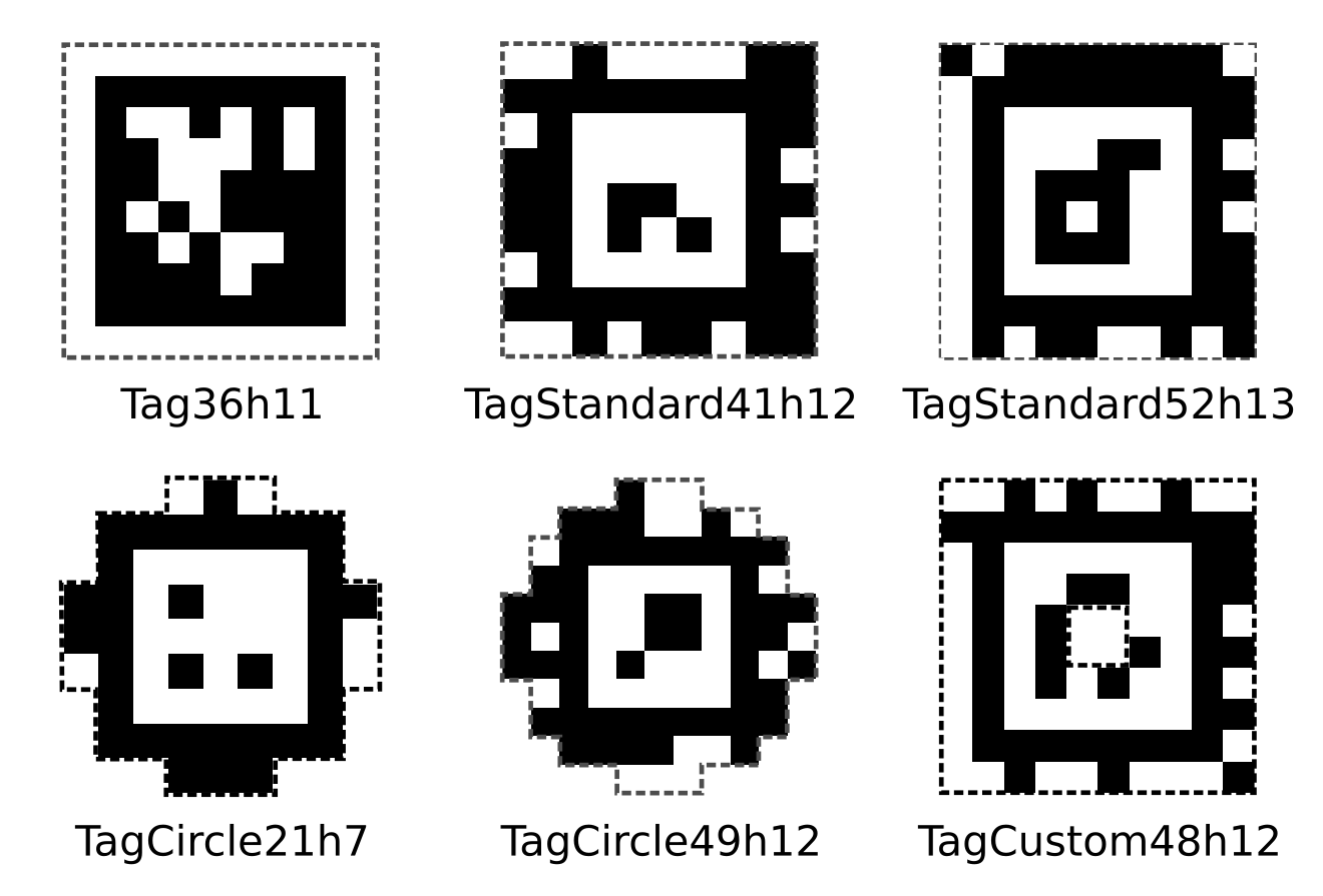 Figure 1: AprilTag's fiducials. They look a lot like QR codes.