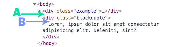 A code snippit with option A pointing to before the actual element, and B pointing to just inside the element, before it's content