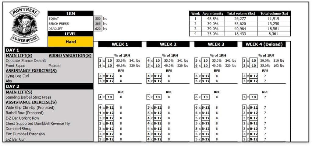 Screenshot of the program sheet in the 4 days hypertrophy template