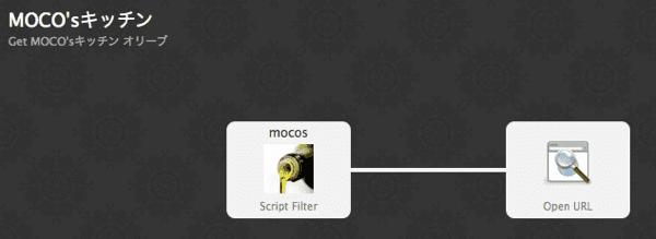 Workflows全体図