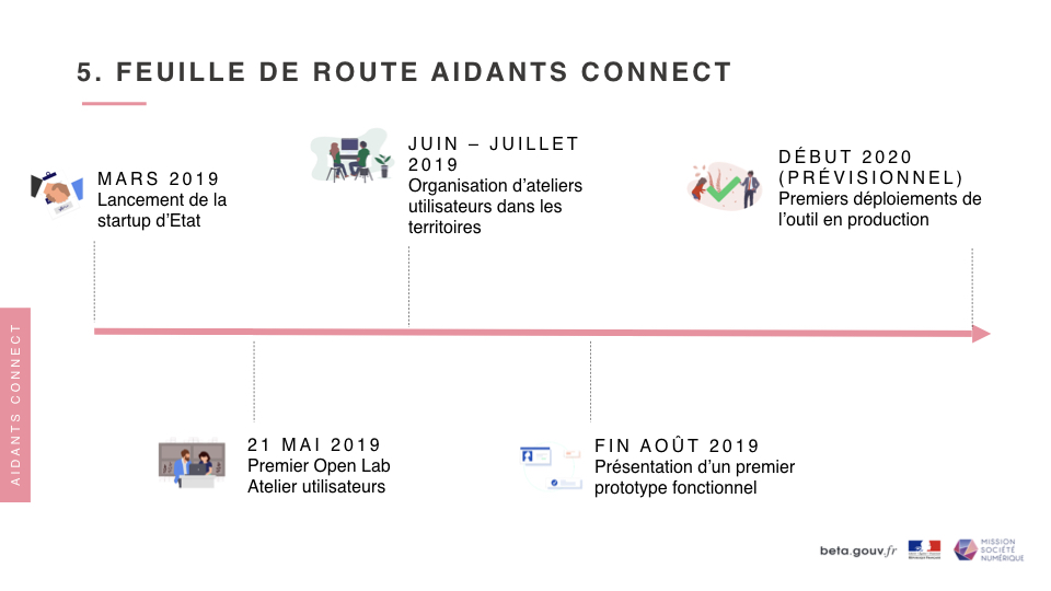 Calendrier Aidants Connect