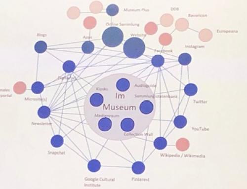 Von Bayern lernen: Checkliste Digital für Museen!