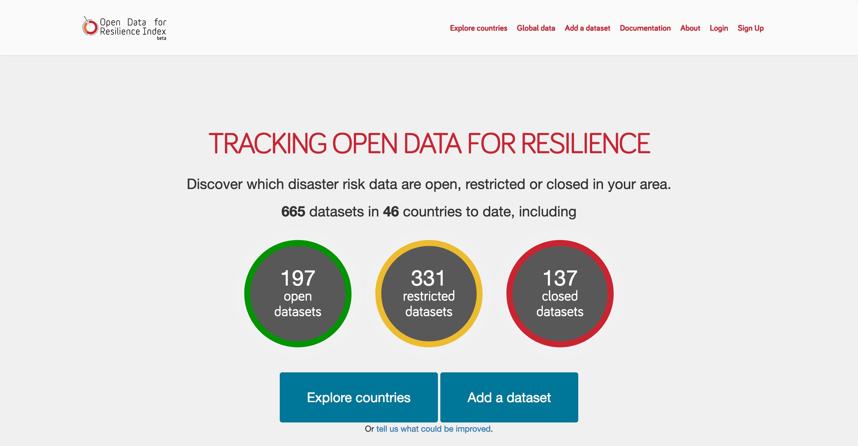 OpenDRI Index • Aperçu du projet