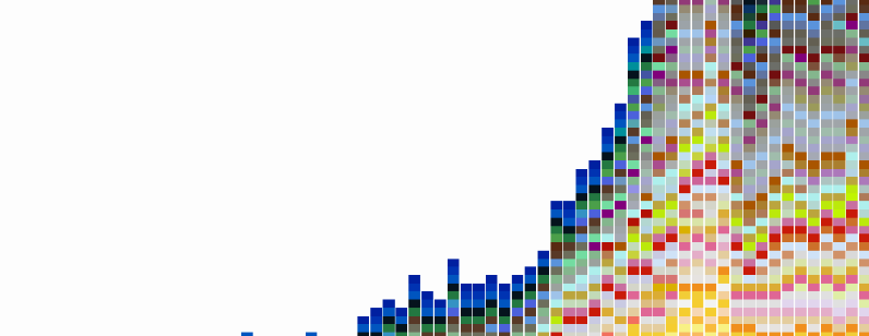 Exploring The Lego Dataset With Sql And Dplyr Part Ii Nathanael Aff