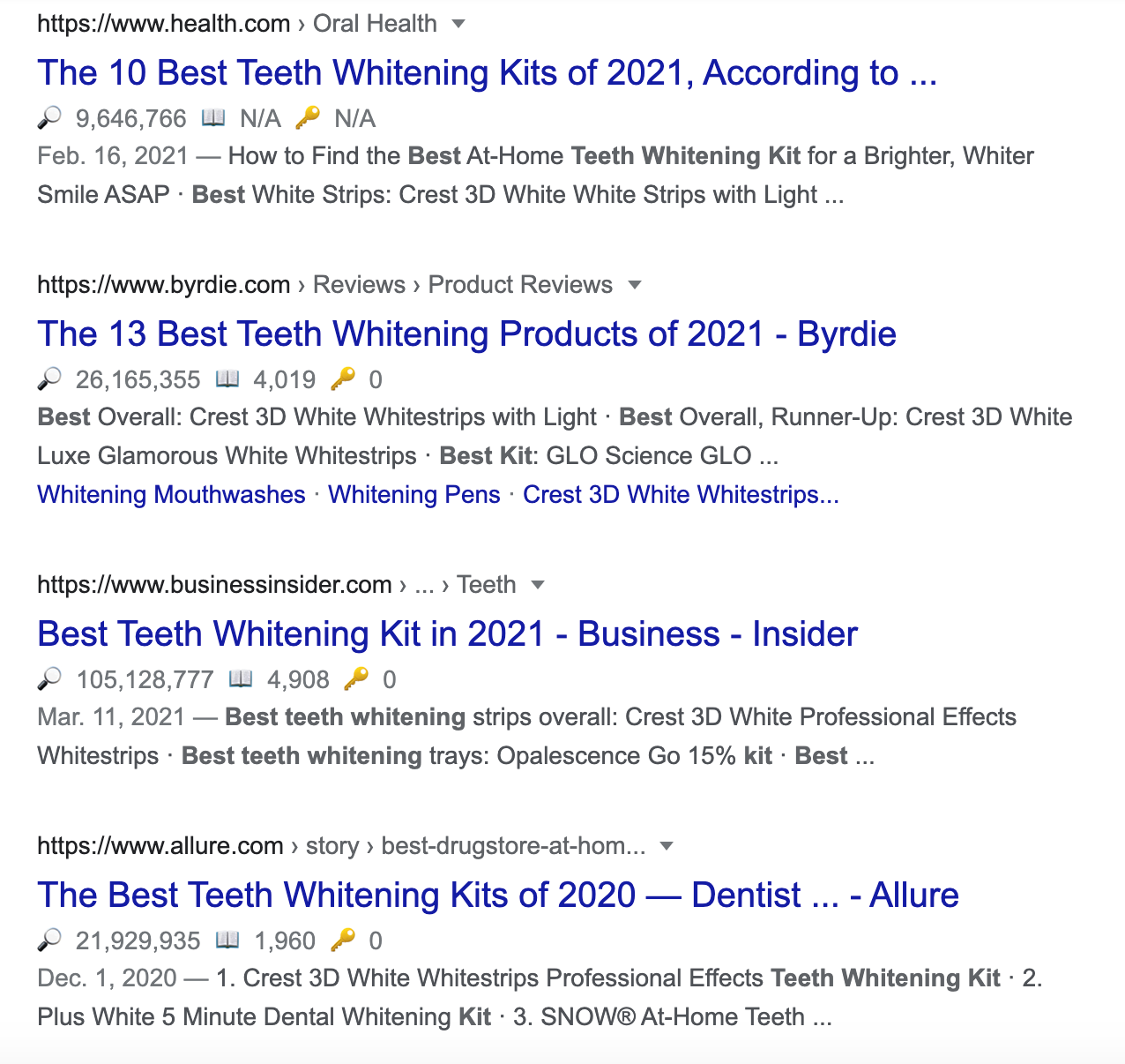 SERP results showing about teeth whitening.