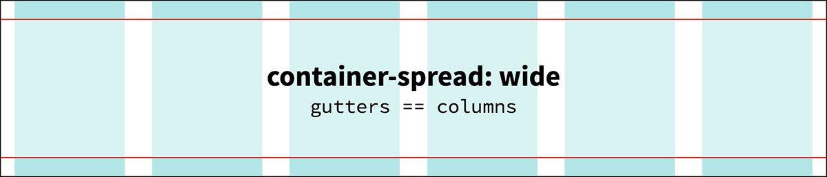 container-spread: wide