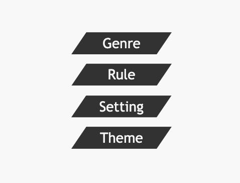Related Content: Game Idea Generator