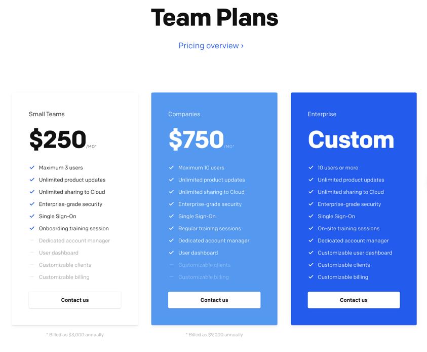 Framer team plans