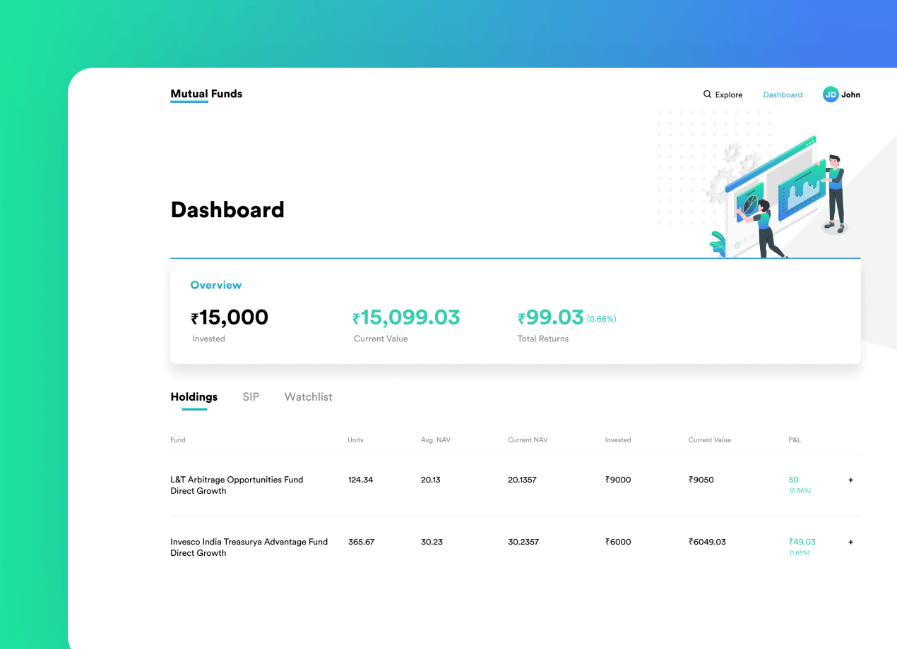 Mutual Fund web App Design & Development