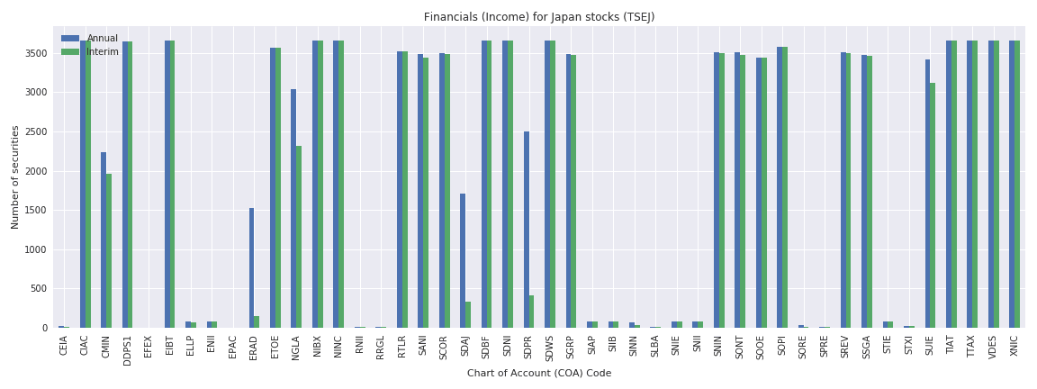 Japan Reuters financials income sheet