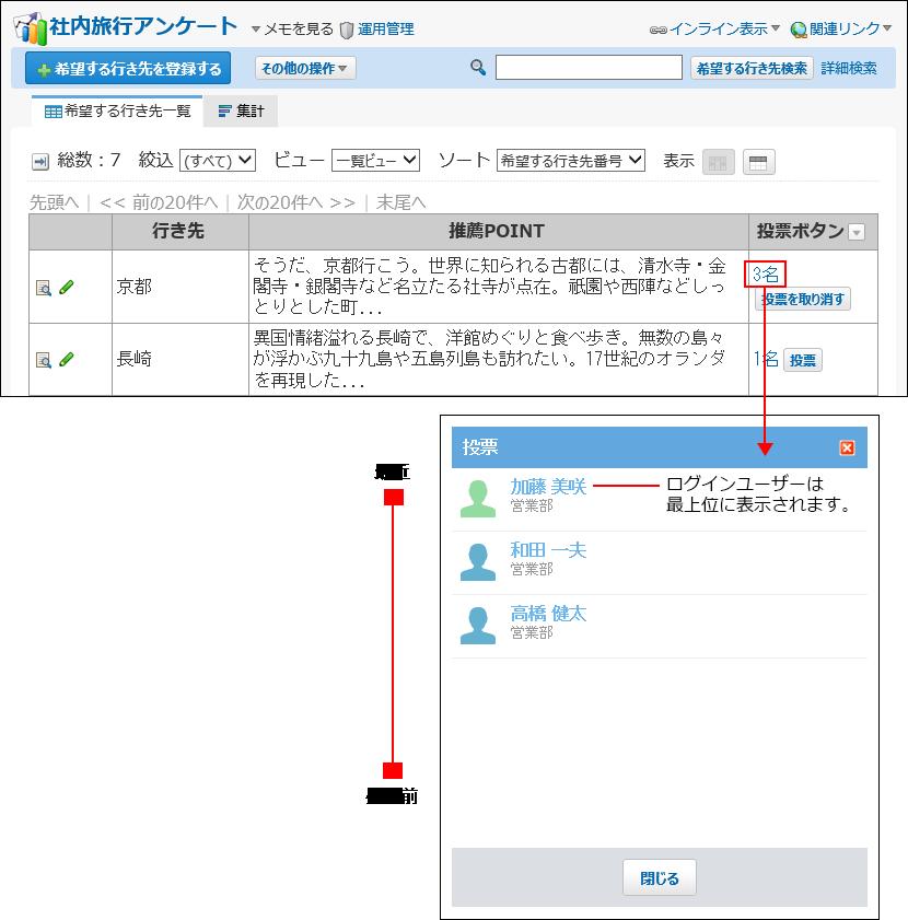 意思表示したユーザーを確認している画像