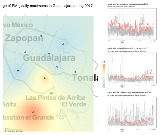 PM10 pollution in Guadalajara, Jalisco