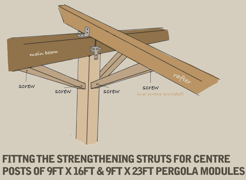 An isometric diagram displaying how to fit the diagonal strengthening struts to the centre posts of 9ft x 16ft and 9ft x 23ft pergolas