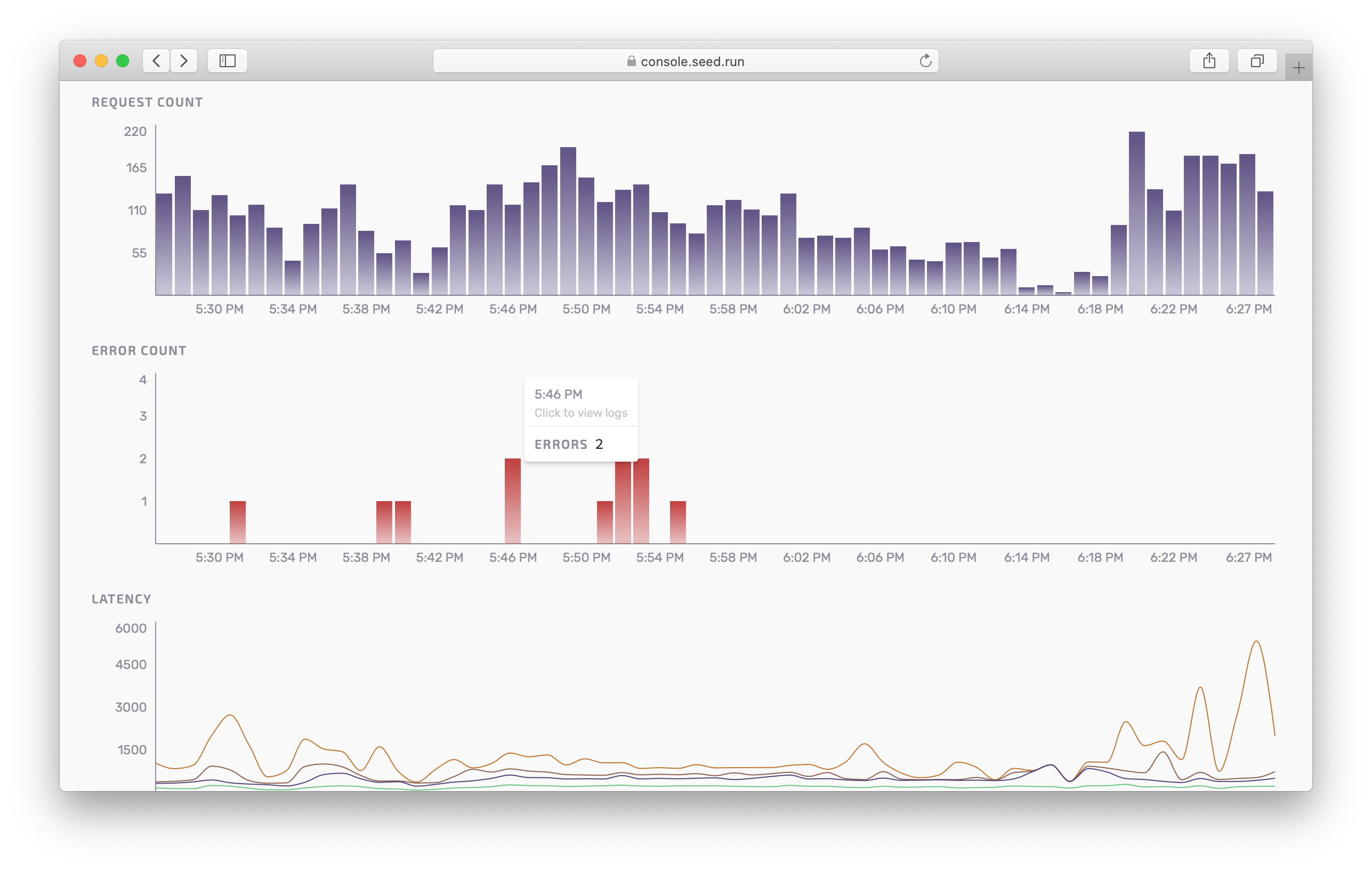 Viewing metrics from App Reports