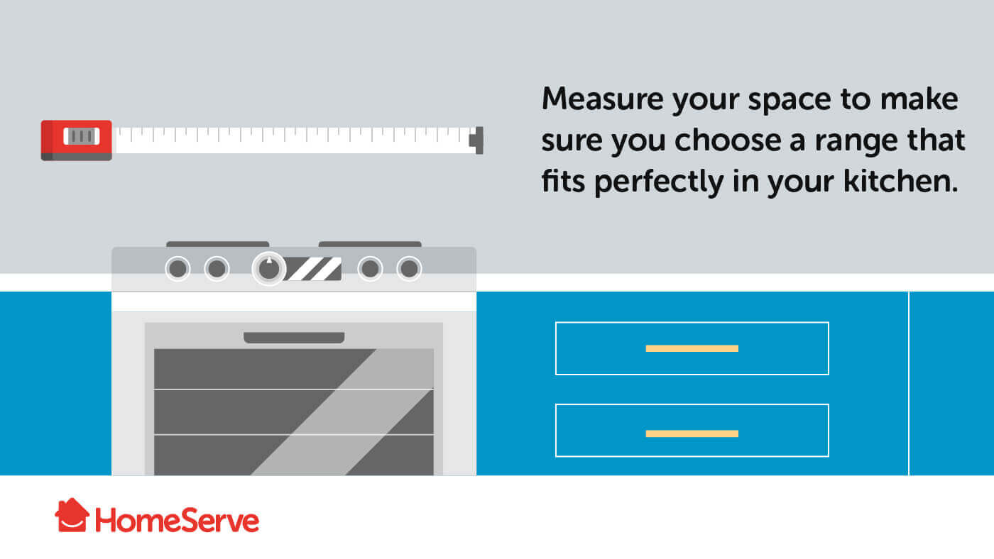 Measure your Kitchen Space