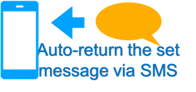 return message