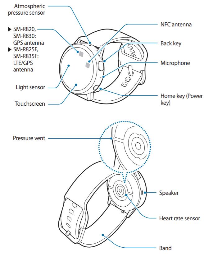 Samsung Galaxy Watch Active 2 Diagram