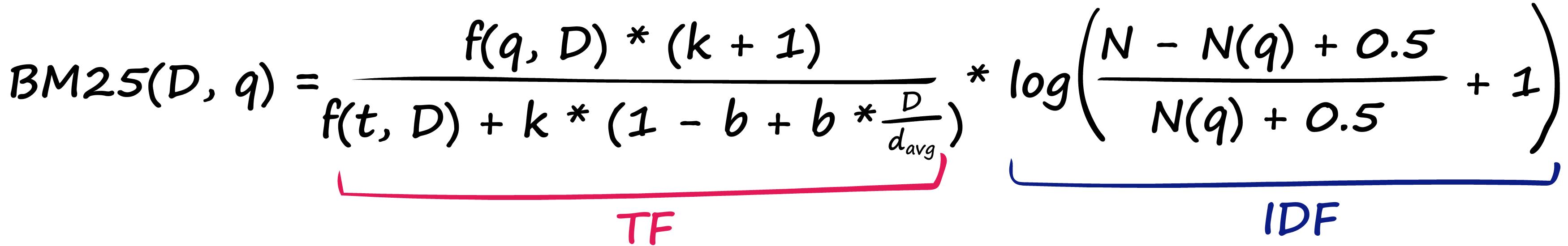 The BM25 formula.