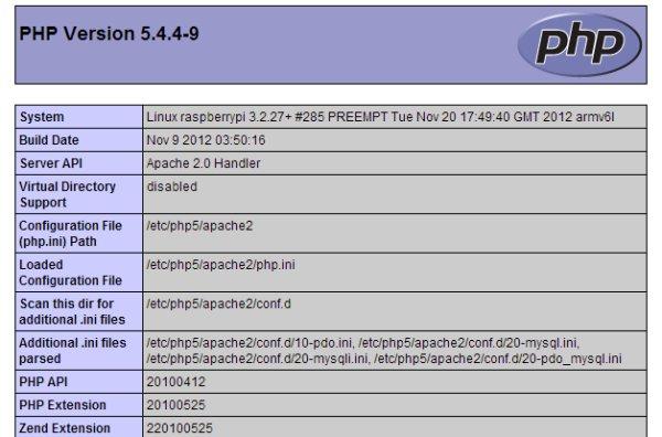 How to Set Up a Raspberry Pi Web Server