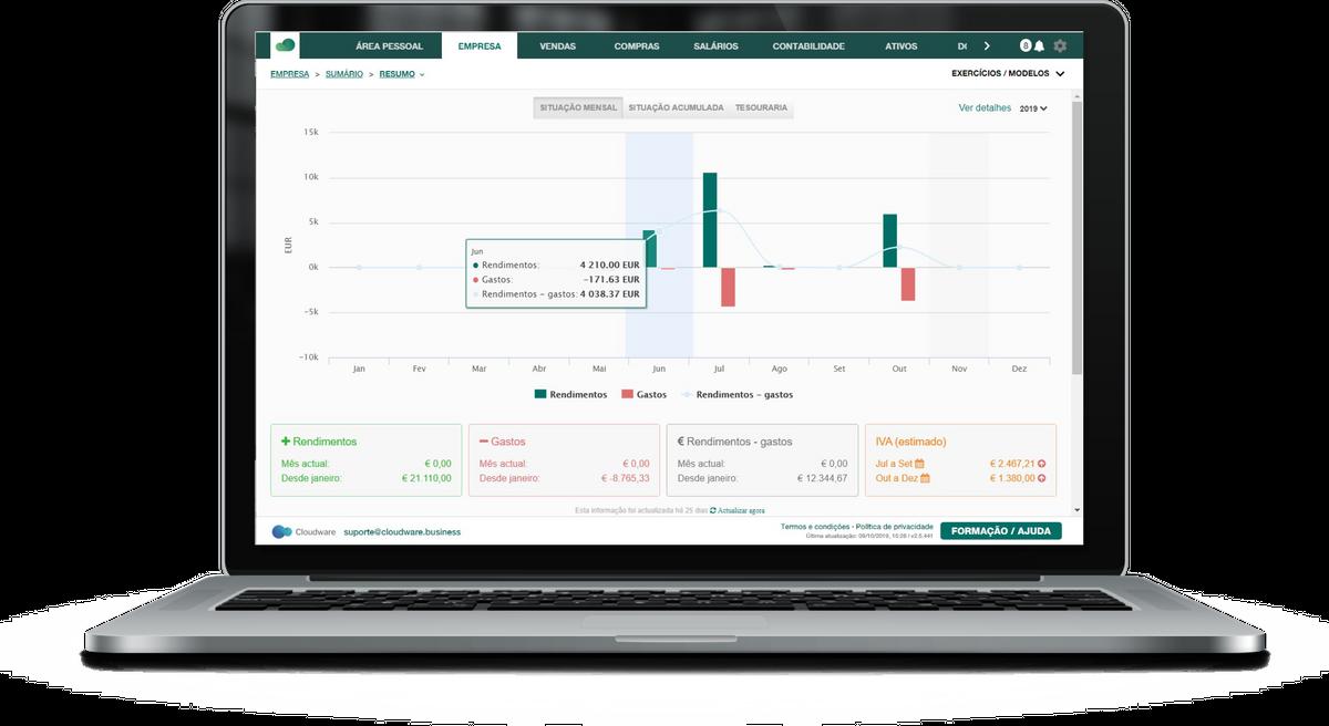 Faturação em A4 e gestão com o Cloudware Business Starter
