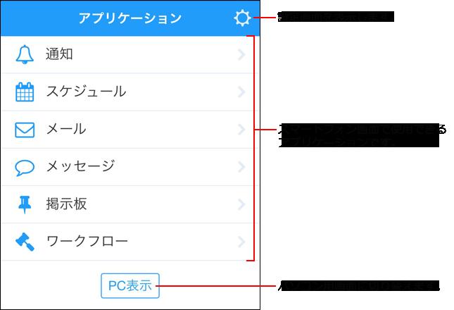 アプリケーション画面のイメージ