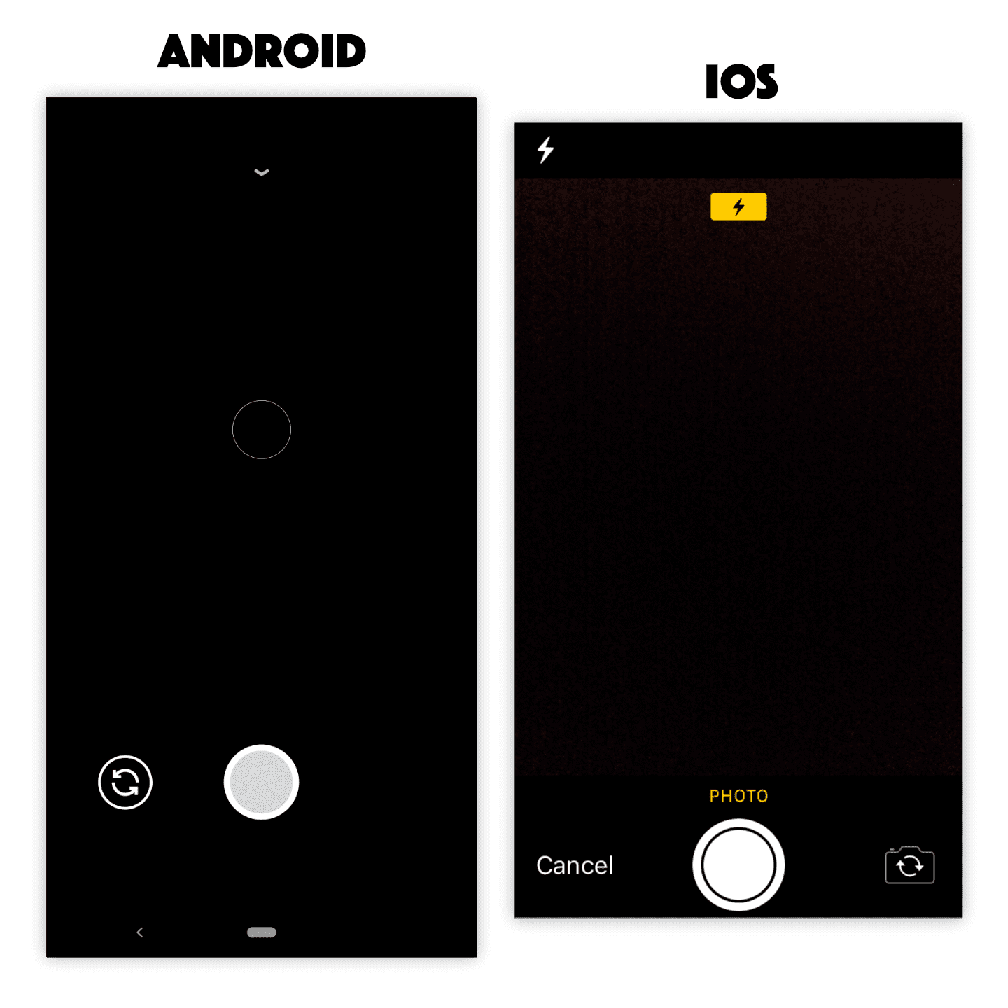Opening file input element with camera on ios and android