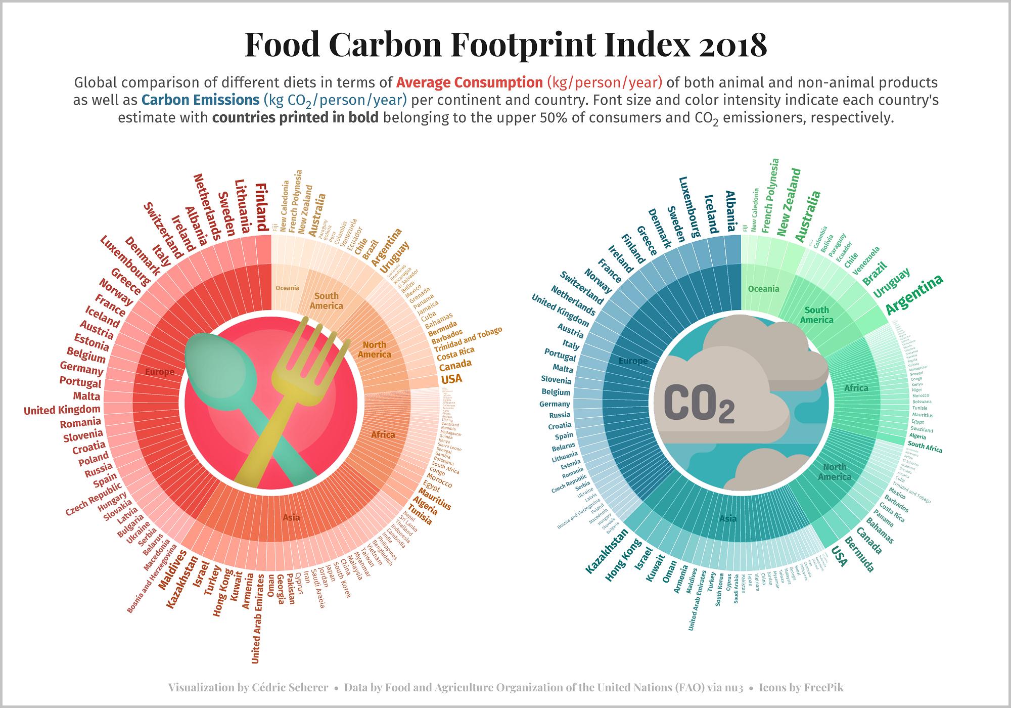 Food Carbon Footprint Index 2018