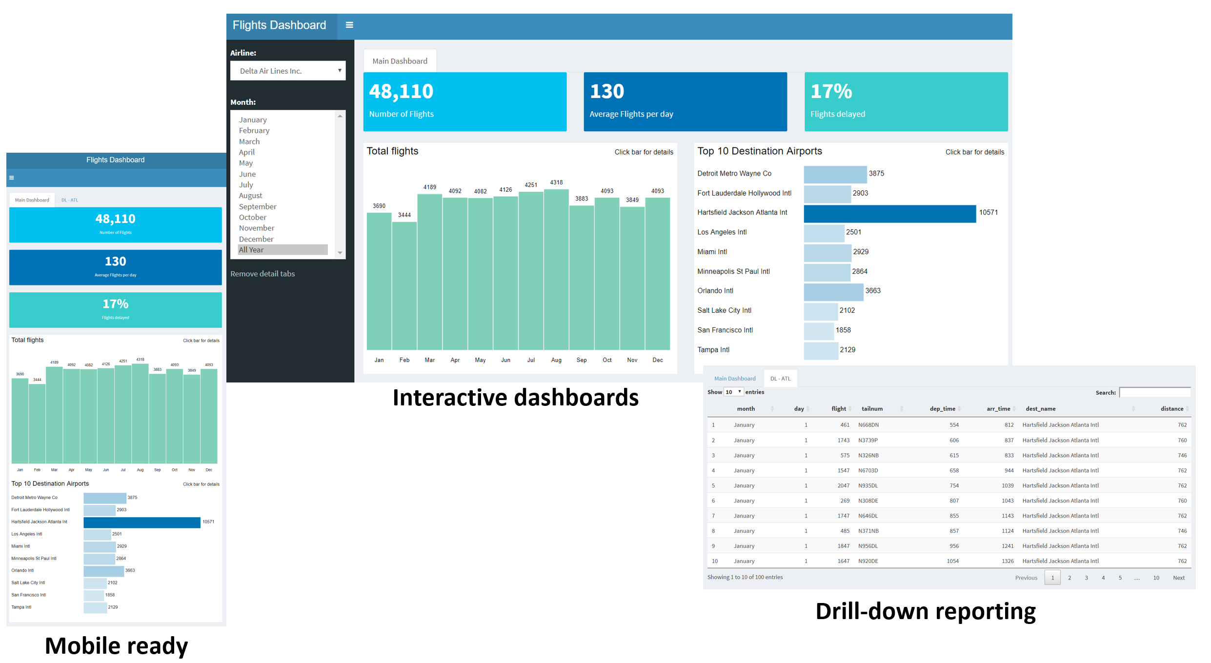 Enterprise-ready dashboards