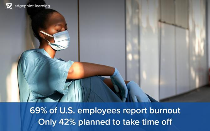 69% of U.S. employees report burnout Only 42% planned to take time off