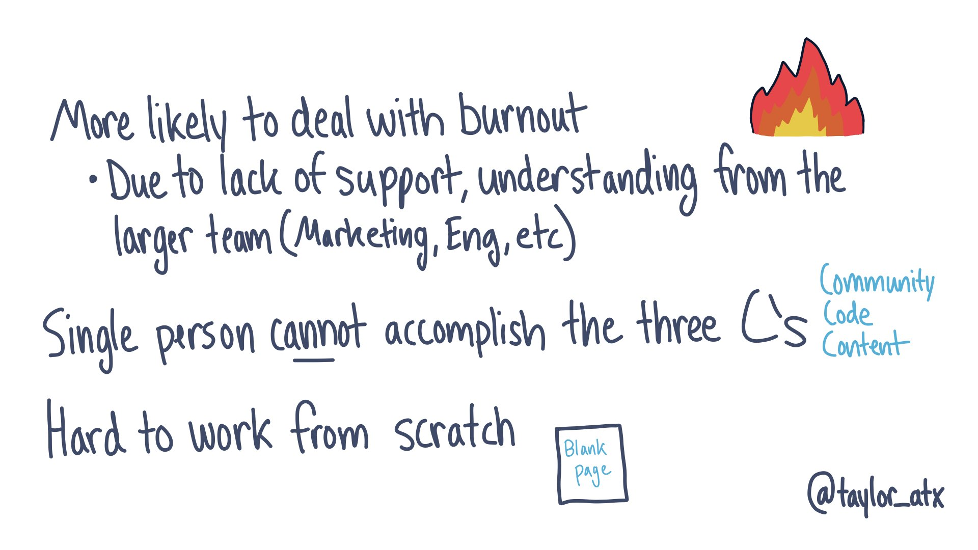 More likely to deal with burnout (due to a lack of support, understanding from the larger team (Marketing, Eng, etc.), single person cannot accomplish the three C's (community, code, content), hard to work from scratch