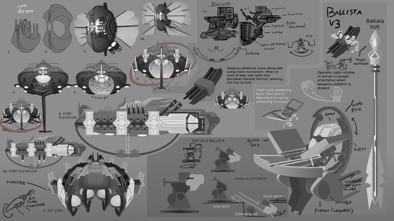 Dwarven Skyship Developments