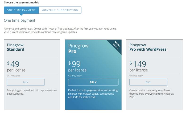 Pinegrow pricing