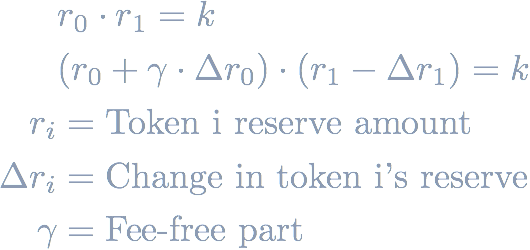 Uniswap equation