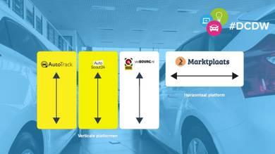 Auto portals: Hoe bereik je de meeste online klanten zonder extra investering?