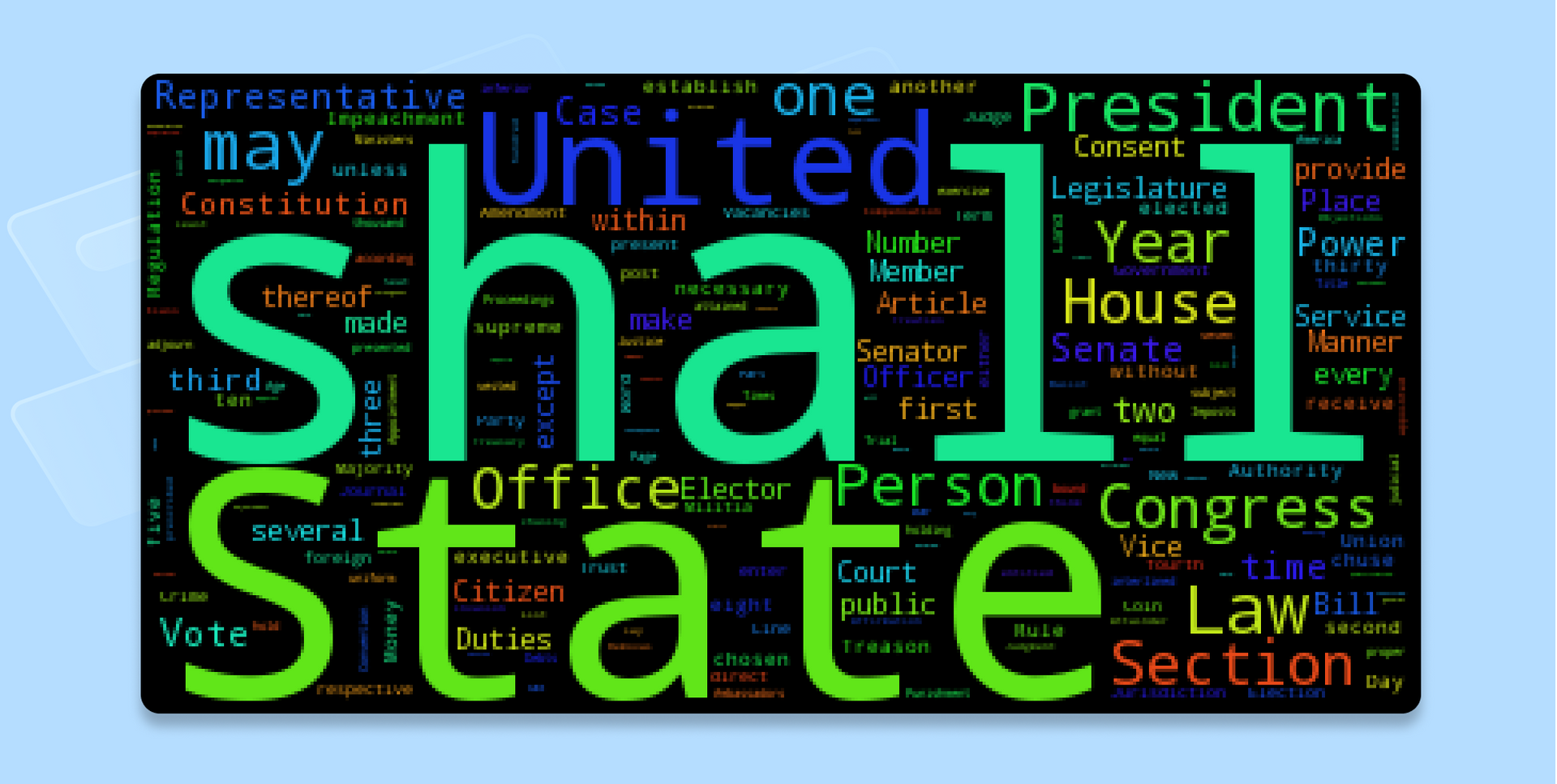 A wordcloud created with Python