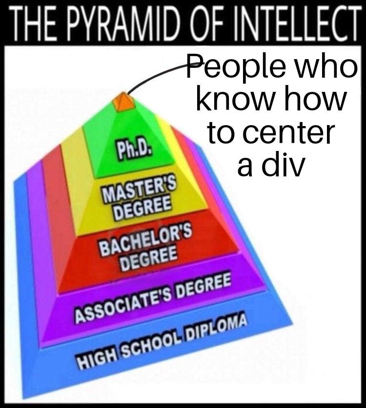 center-a-div.jpg