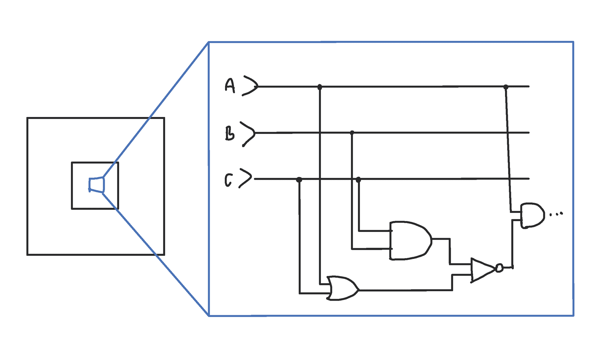 What is Virtual Machine Inside CPU