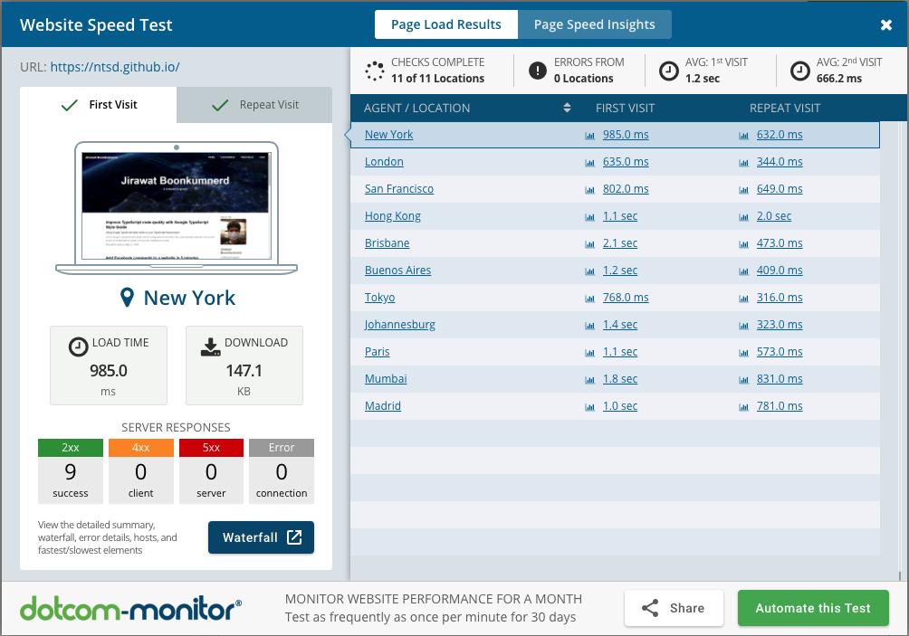 Dotcom-Monitor Github Page Result