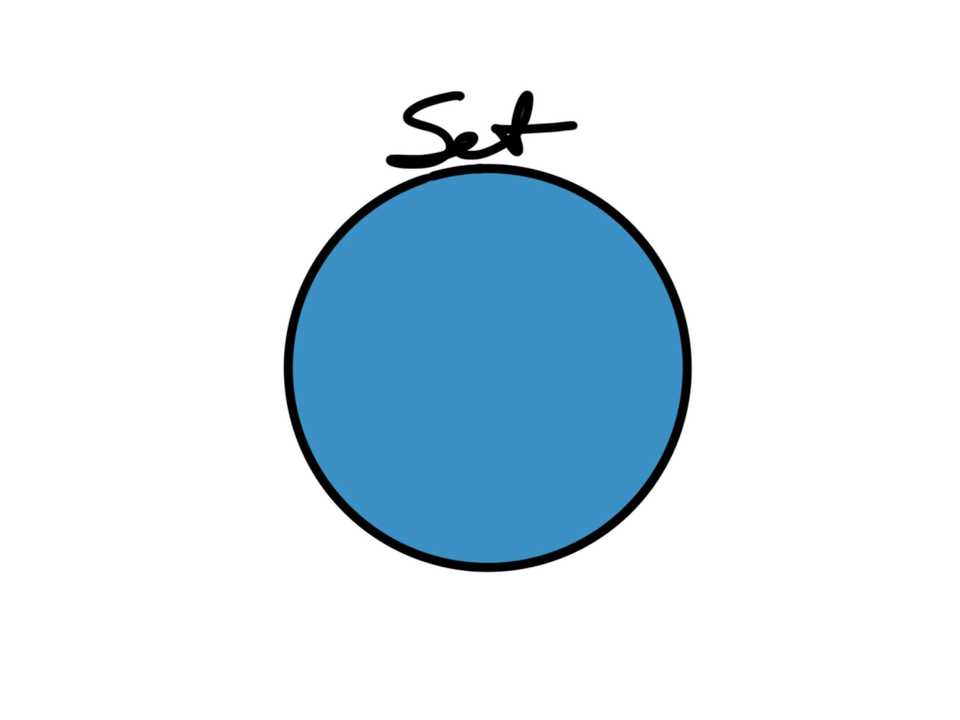 """A circle representing a """"set"""", filled in with a color"""