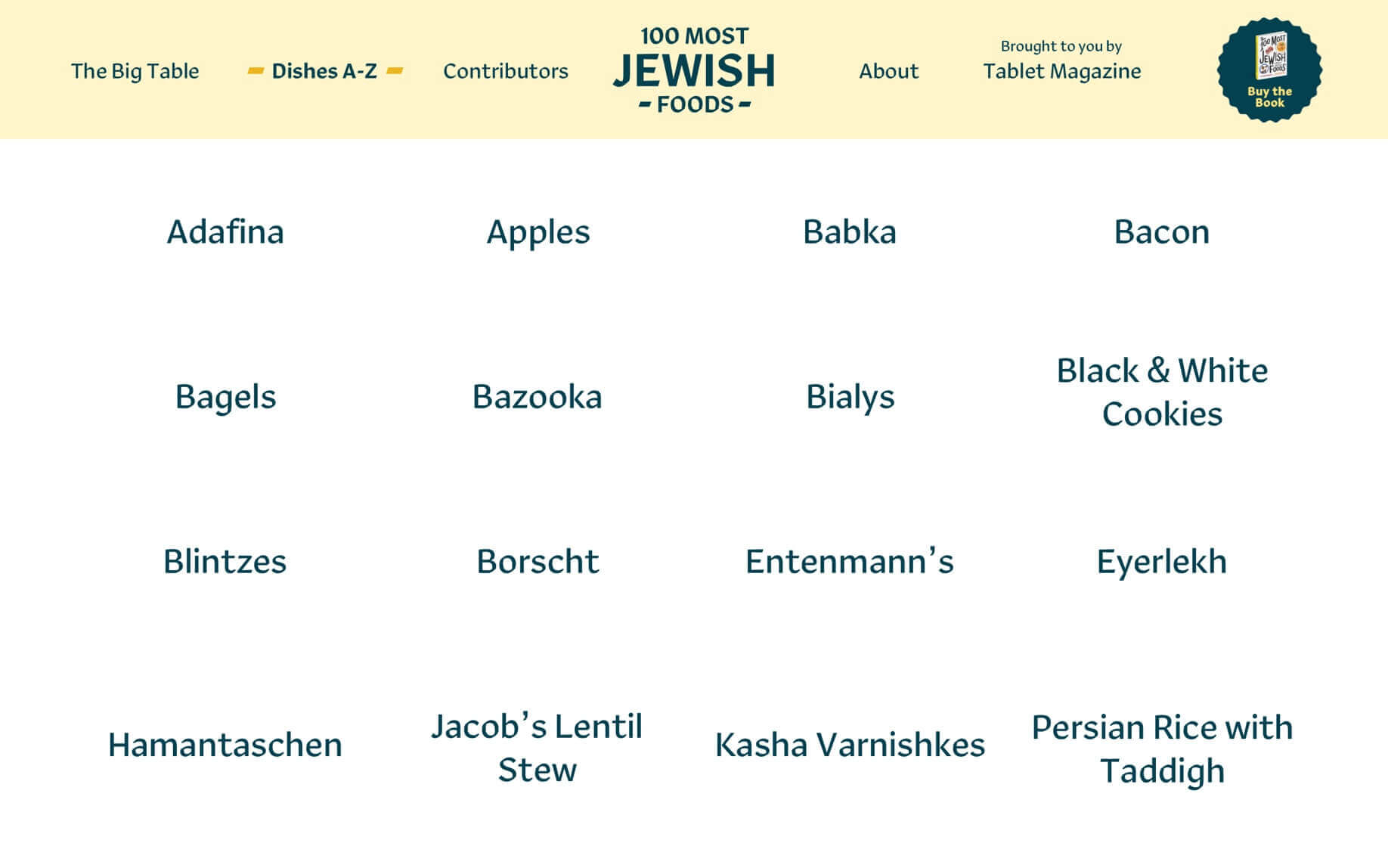 100 Most Jewish Foods Dishes