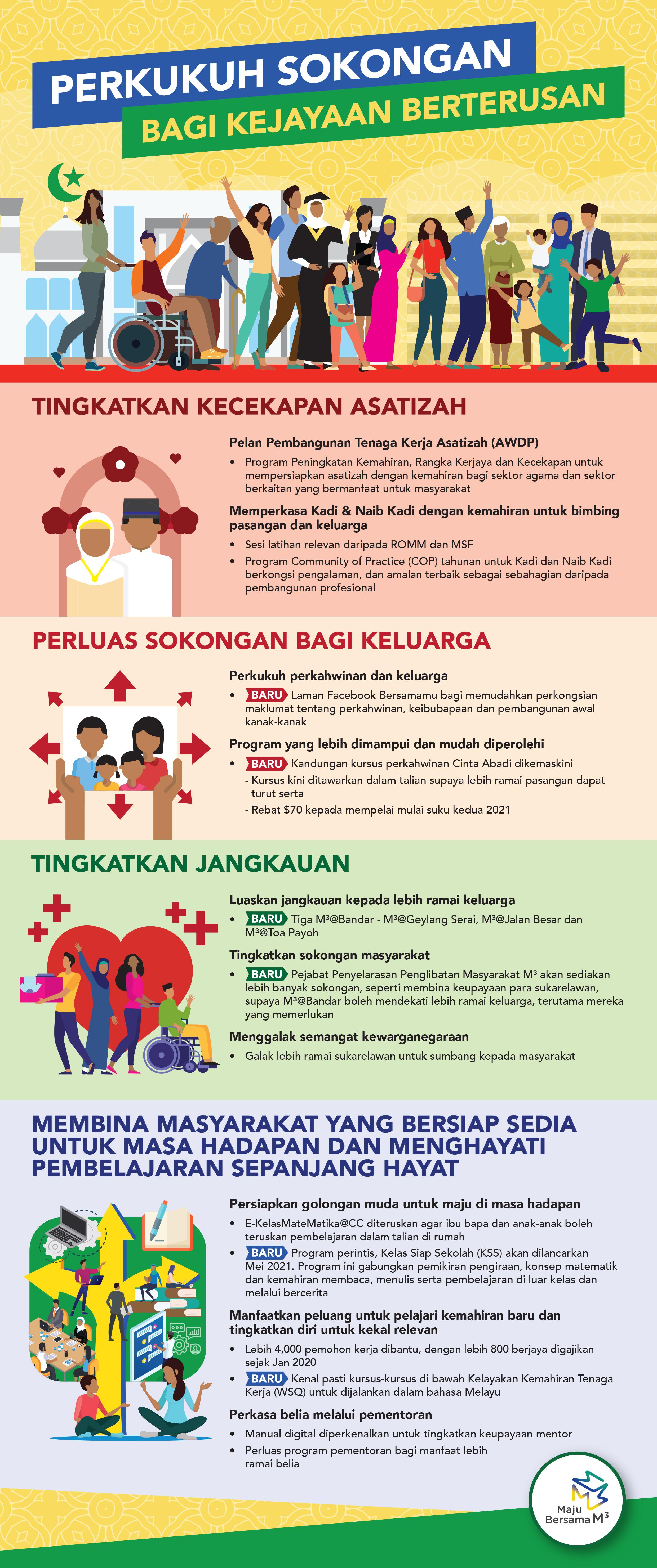 Hari Raya Keynote Speech 2021 Malay