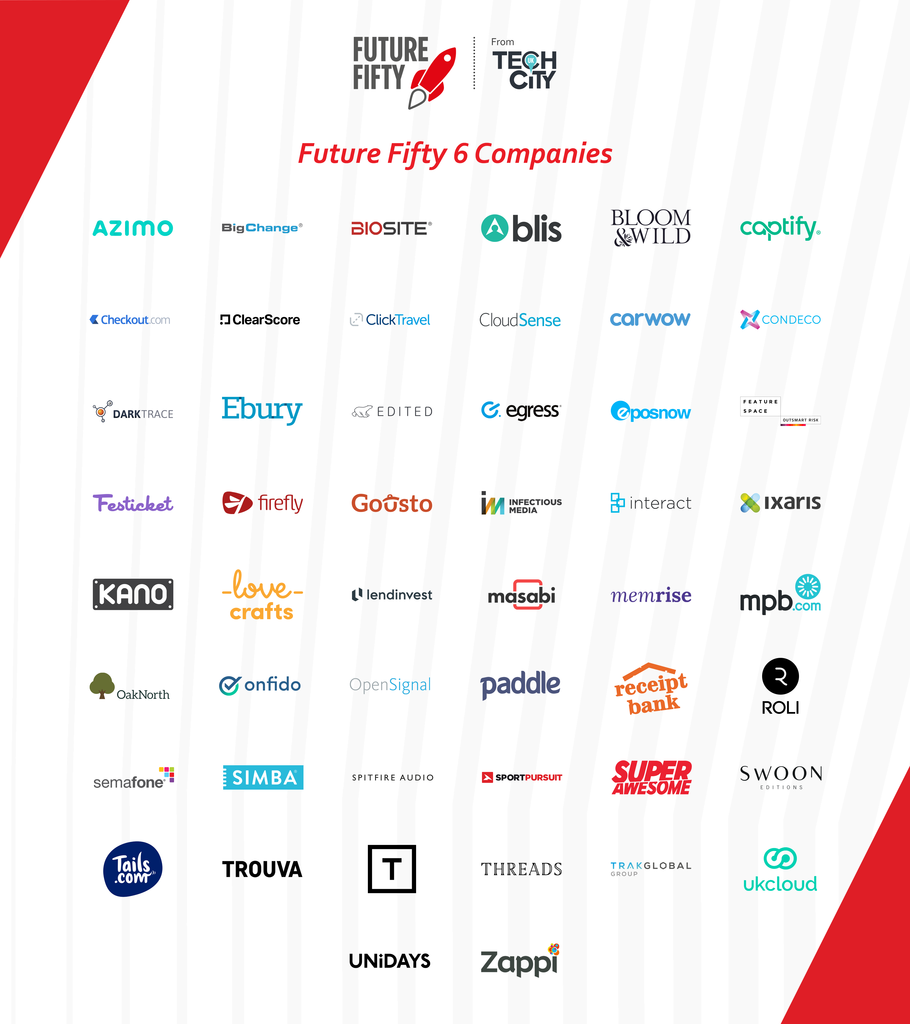 List of Future Fifty companies in 2018