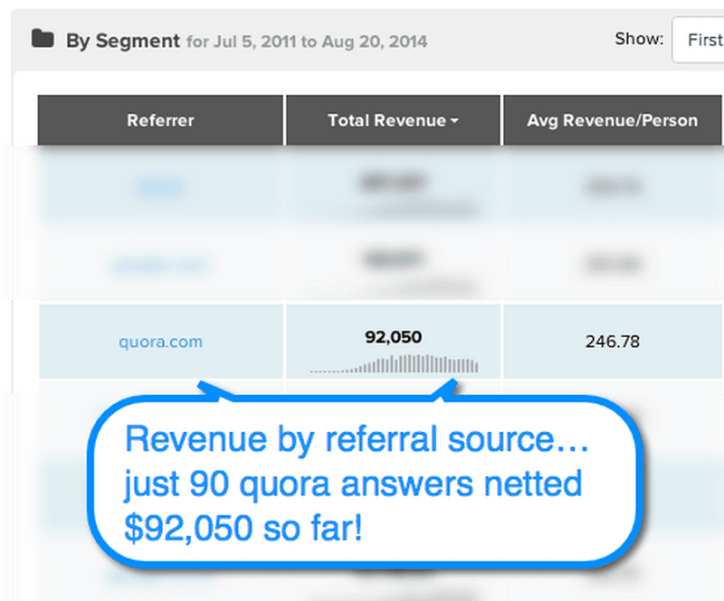 quora_revenue
