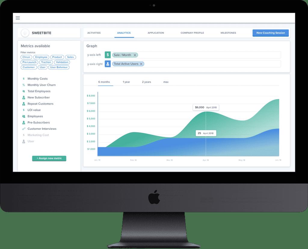 Incubator software providing portfolio and startups analysis