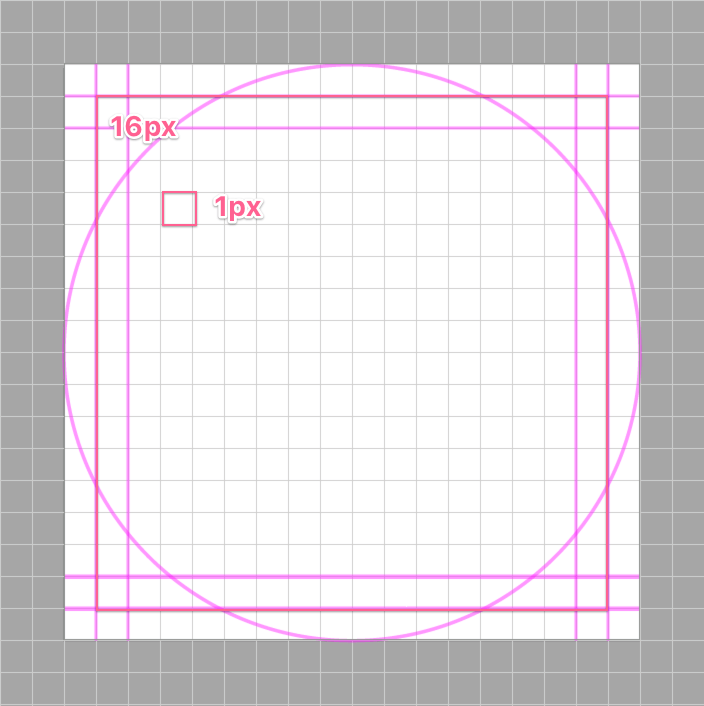 The actual total size of our area is 18px because visual weight, circles, and things.