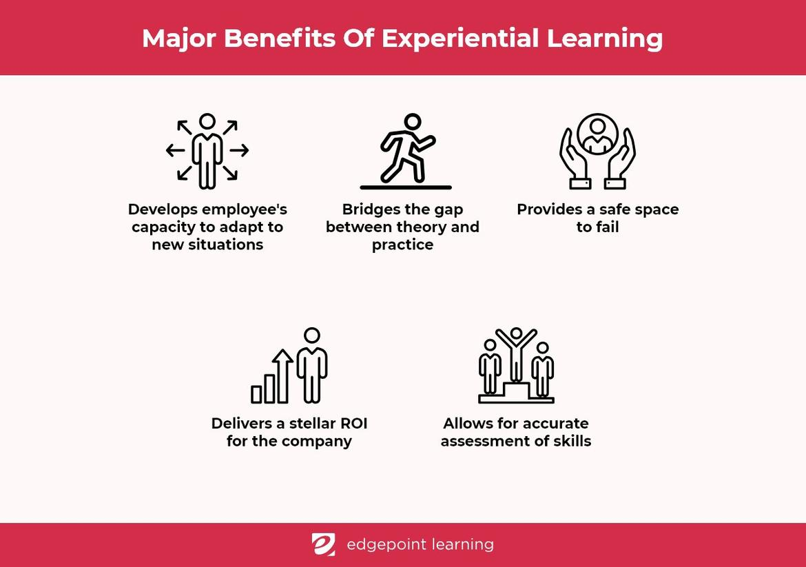 Major Benefits Of Experiential Learning