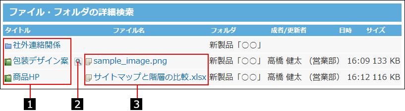 検索結果画面を説明する番号付き画像