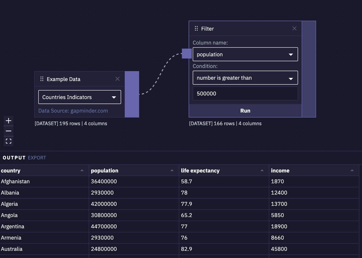 datablocks filter