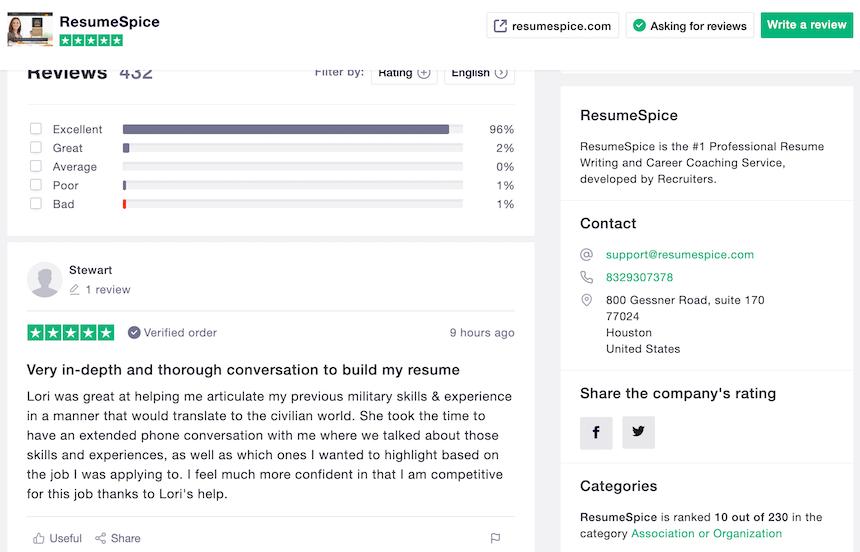 resumespice.com has a lot of 5 star reviews