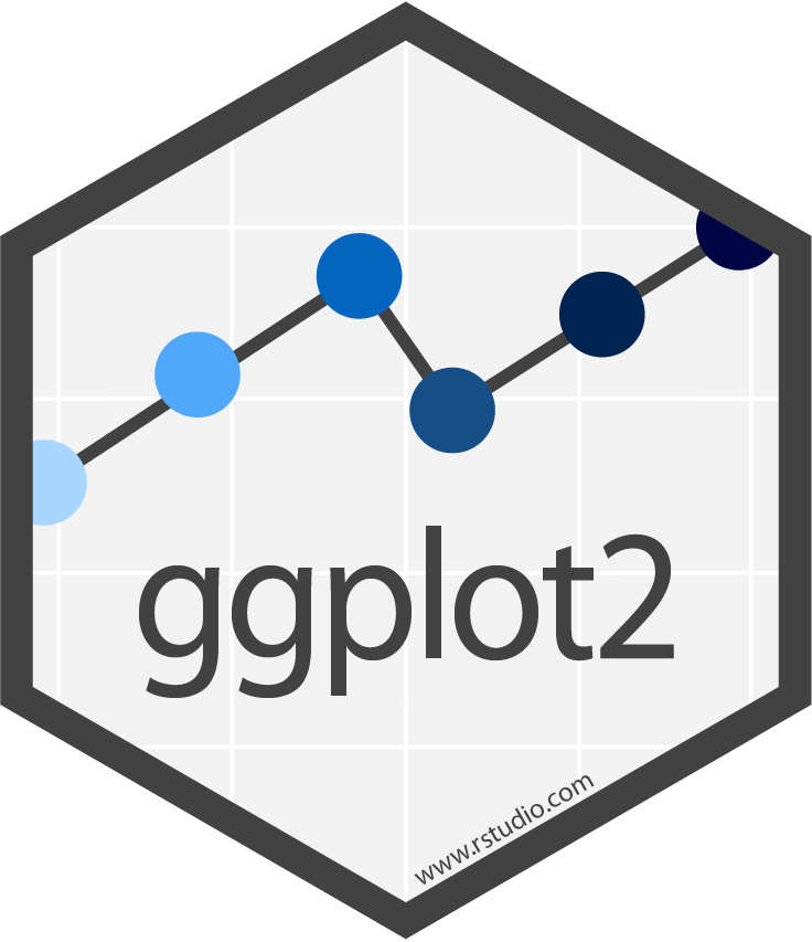 ggplot2 hex sticker